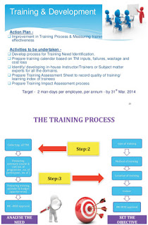 HR published its annual training calendar